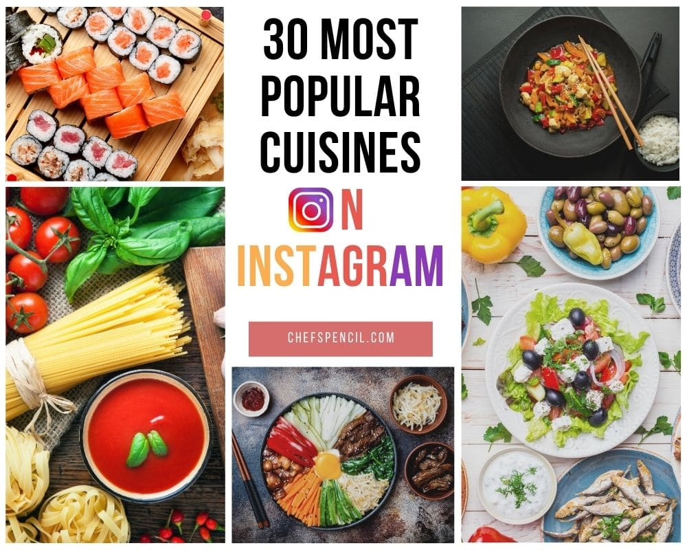 Most popular foods on Instagram